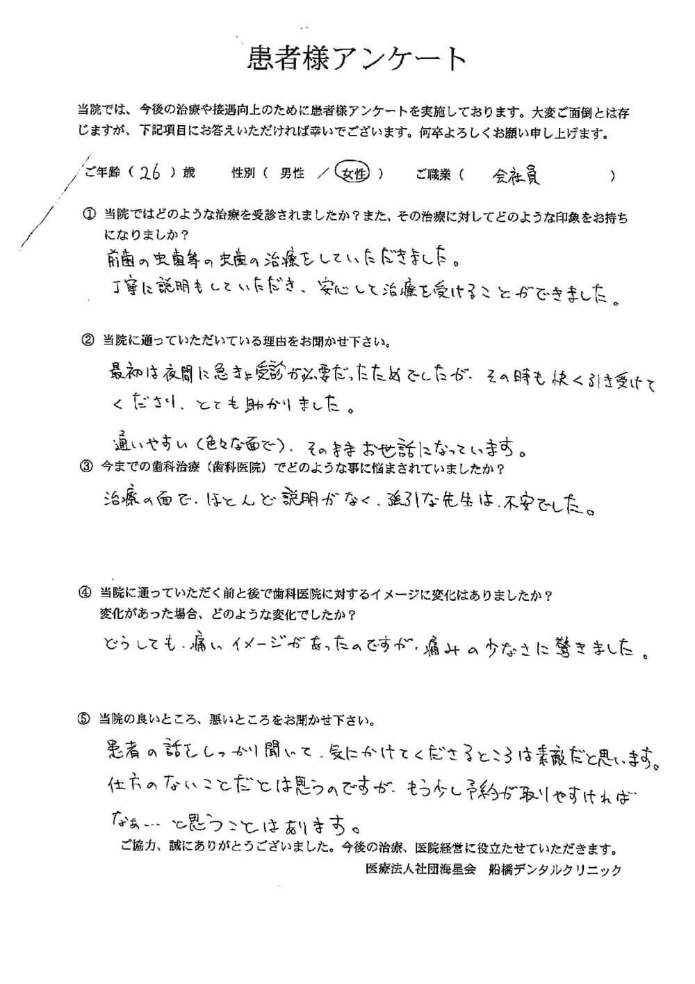 船橋デンタルクリニックの口コミ・評判アンケート2