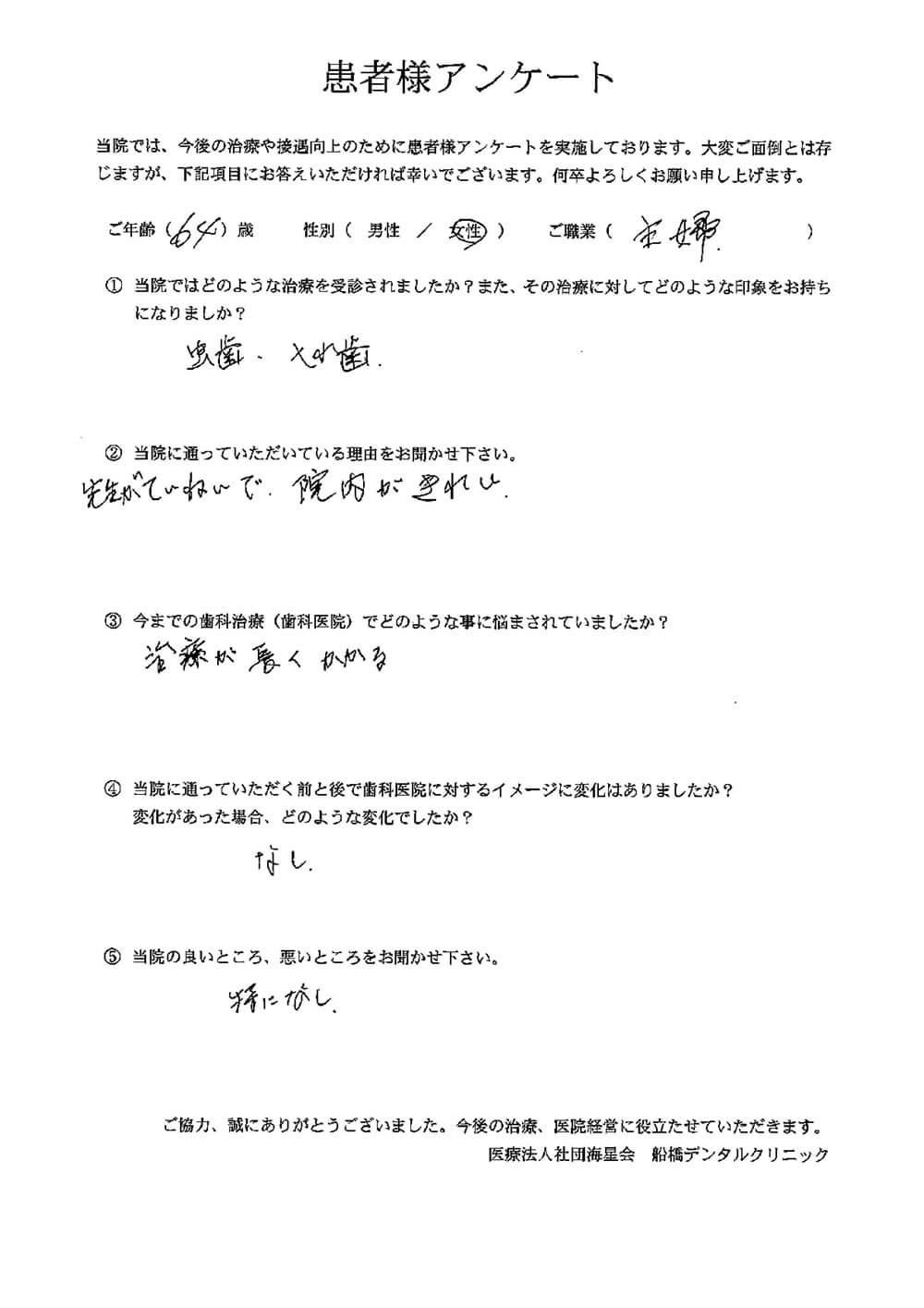 船橋デンタルクリニックの口コミ・評判アンケート9